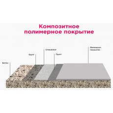 Наливные полимерные полы. Композитное полимерное покрытие